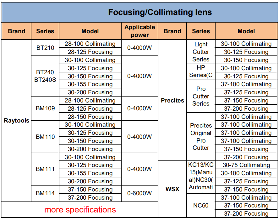 focus lens and collimating lens.png